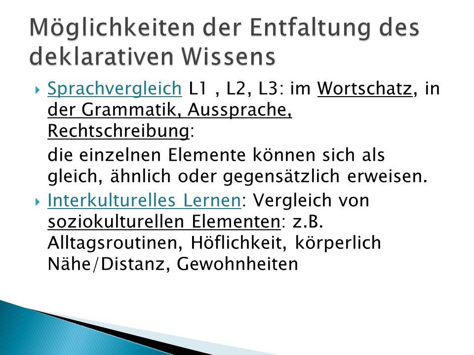  Sprachvergleich L1, L2, L3: im Wortschatz, in der Grammatik, Aussprache, Rechtschreibung: die einzelnen Elemente können sich als gleich, ähnlich ode