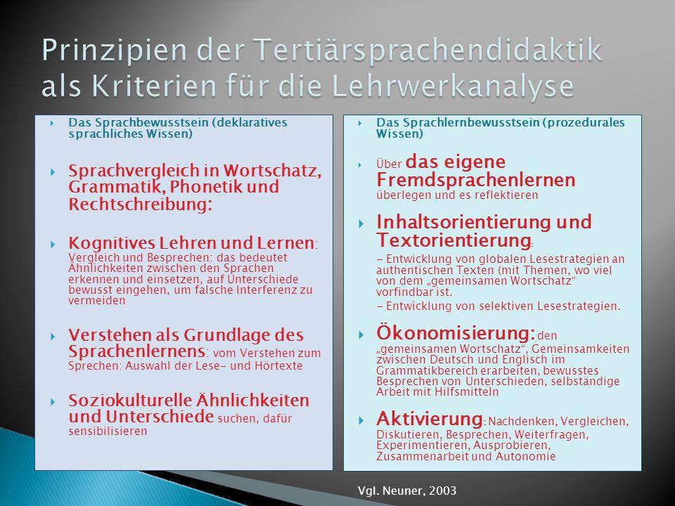  Sprachbewusstsein im Wortschatzbereich:  Aus dem L2 bekannte Themen, absichtliche Wahl der Themen mit vielen Internationalismen, Anglizismen,:  dabei Bewusstmachung von Unterschieden in der Grammatik u.