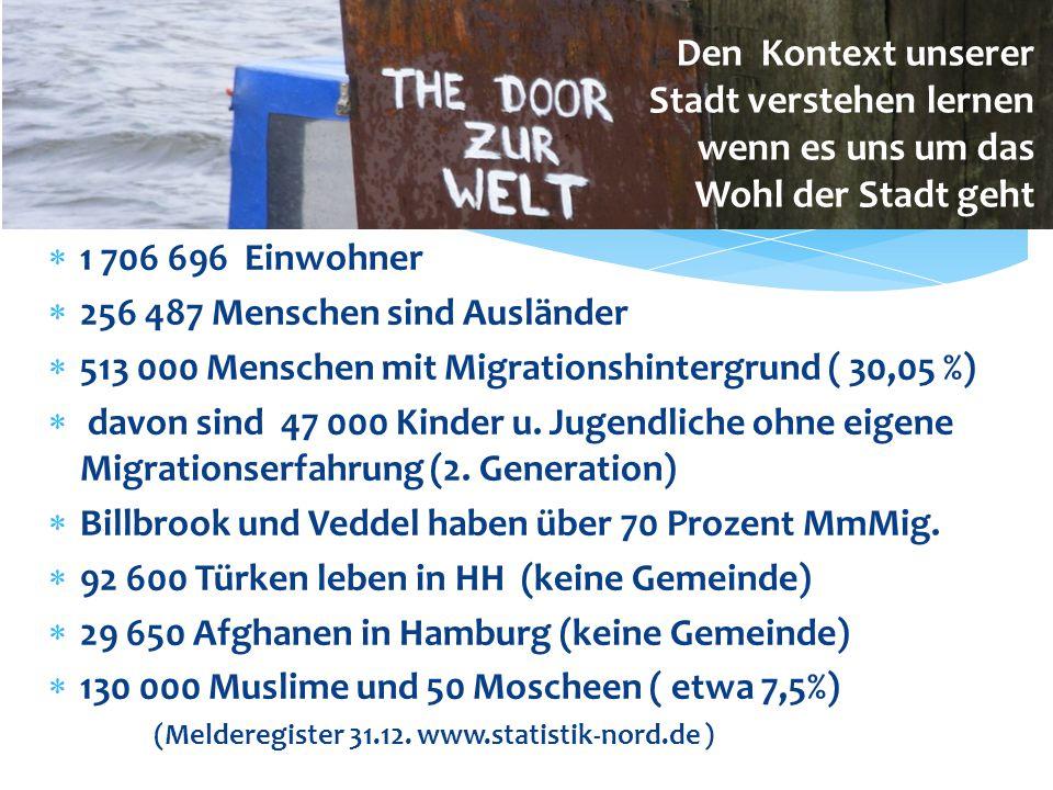  1 706 696 Einwohner  256 487 Menschen sind Ausländer  513 000 Menschen mit Migrationshintergrund ( 30,05 %)  davon sind 47 000 Kinder u. Jugendli