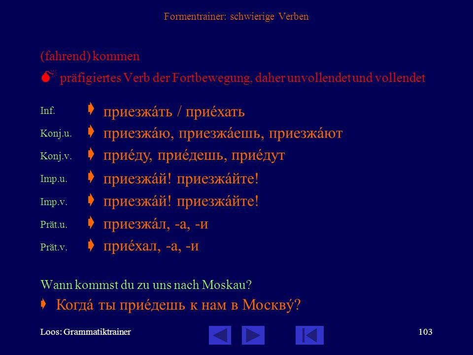 Loos: Grammatiktrainer102 Formentrainer: schwierige Verben vorstellen; vertreten Inf.  Konj.u.  Konj.v.  Imp.u.  Imp.v.  Prät.u.  Prät.v.  Ich
