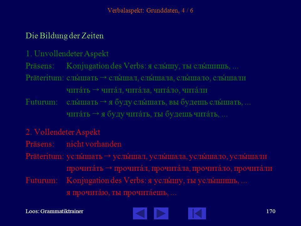 Loos: Grammatiktrainer169 Verbalaspekt: Grunddaten, 3 / 6 Die zwei häufigsten Mechanismen zur Bildung von Aspektpaaren: 1.der vollendete Aspekt kann v
