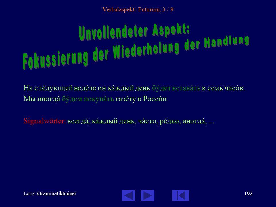 Loos: Grammatiktrainer191 Verbalaspekt: Futurum, 2 / 9 1.Fokussierung des Ergebnisses, Resultats der Handlung: Я знàю, что онà скîро вернётся домîй. 2