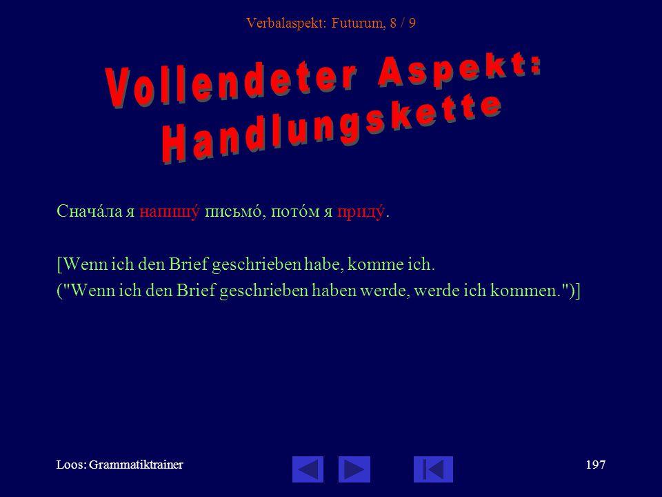 Loos: Grammatiktrainer196 Verbalaspekt: Futurum, 7 / 9 Мне îчень нóжен этот словàрь.