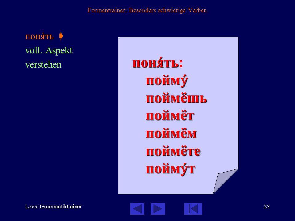Loos: Grammatiktrainer22 Formentrainer: Besonders schwierige Verben сказàть  voll.