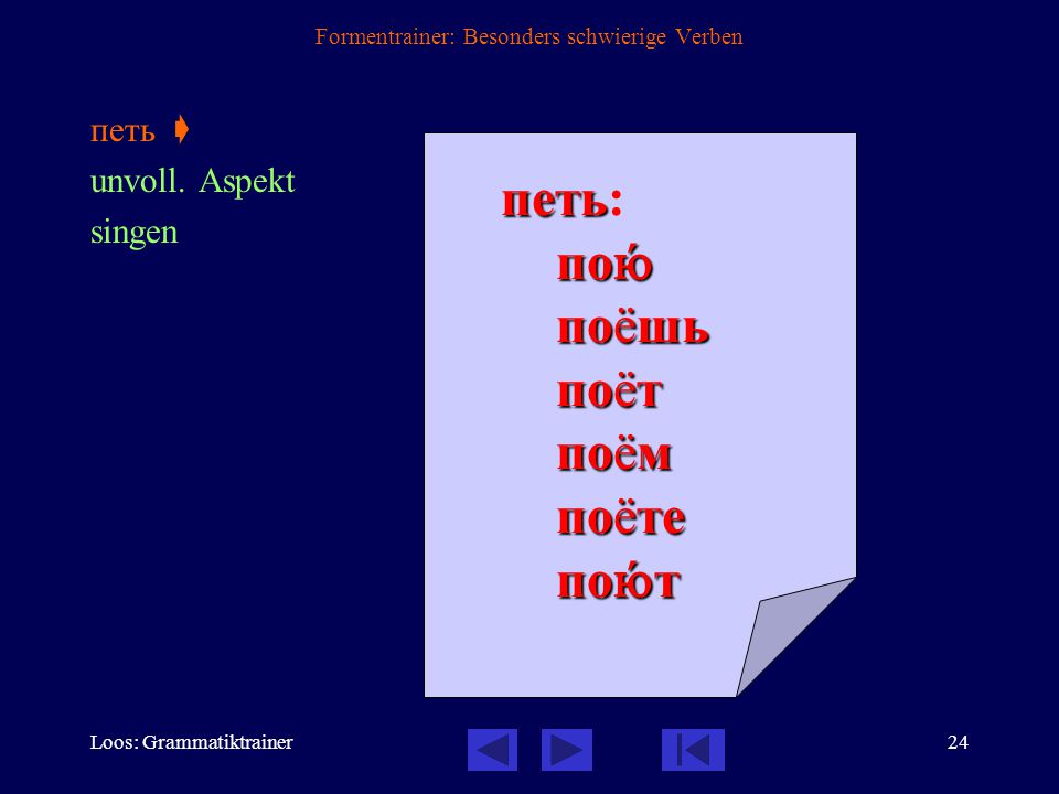 Loos: Grammatiktrainer23 Formentrainer: Besonders schwierige Verben понÿть  voll. Aspekt verstehen понÿть понÿть: поймó поймёшьпоймётпоймёмпоймёте по