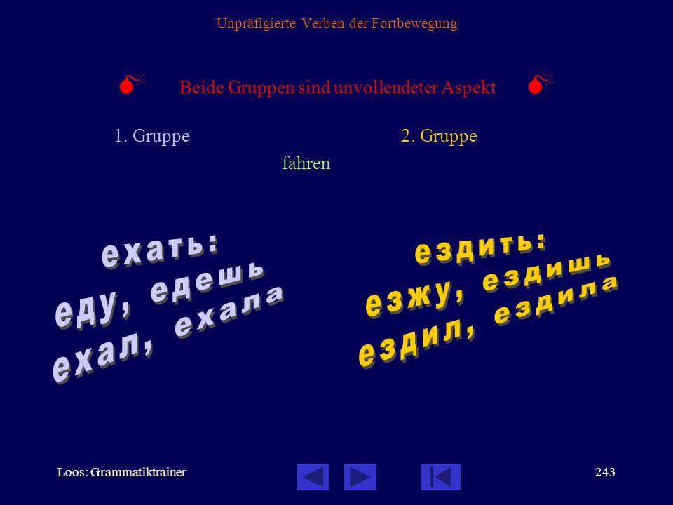 Loos: Grammatiktrainer242 Unpräfigierte Verben der Fortbewegung  Beide Gruppen sind unvollendeter Aspekt  1. Gruppe2. Gruppe gehen