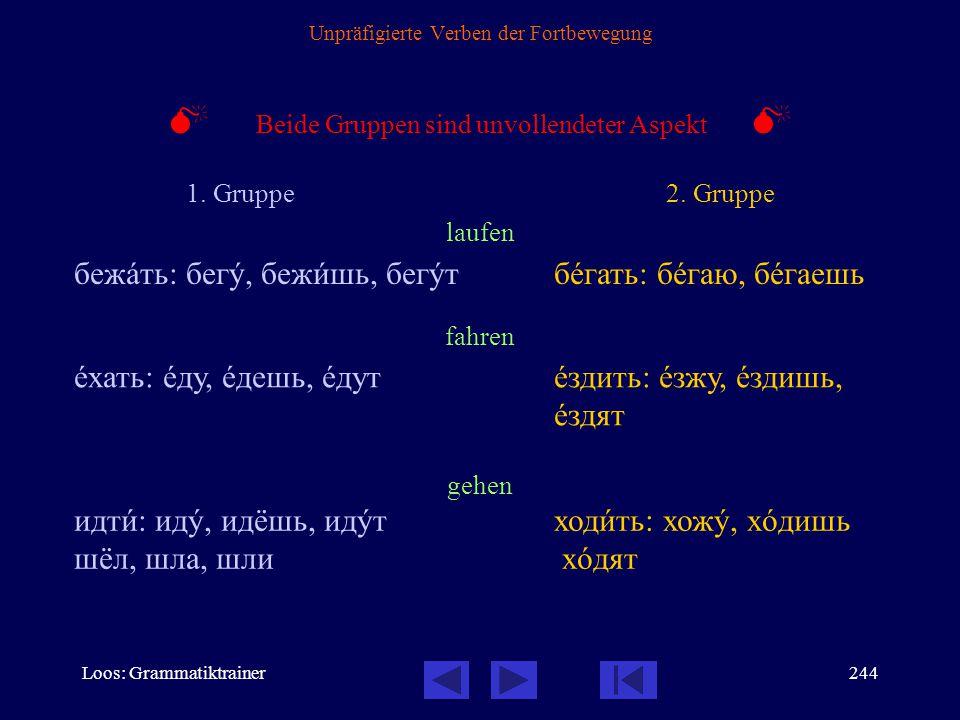 Loos: Grammatiktrainer243 Unpräfigierte Verben der Fortbewegung  Beide Gruppen sind unvollendeter Aspekt  1. Gruppe2. Gruppe fahren