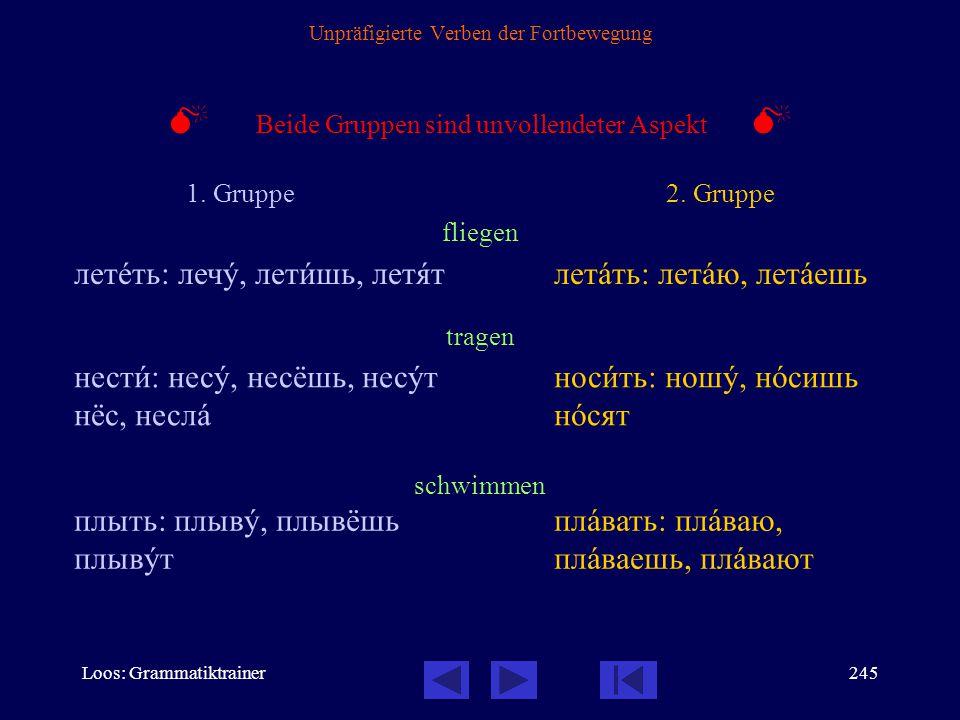 Loos: Grammatiktrainer244 Unpräfigierte Verben der Fortbewegung  Beide Gruppen sind unvollendeter Aspekt  1. Gruppe2. Gruppe laufen fahren gehen беж