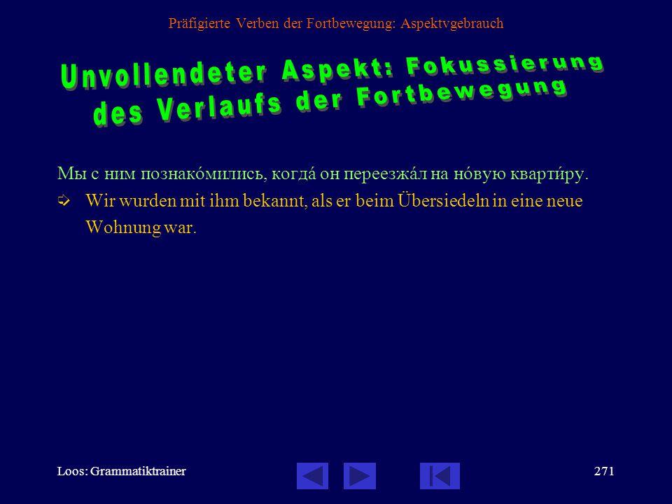 Loos: Grammatiktrainer270 Präfigierte Verben der Fortbewegung: Aspektvgebrauch Мы прилетåли в Москвó и срàзу поåхали в гостèницу. Когдà мы прилетåли в