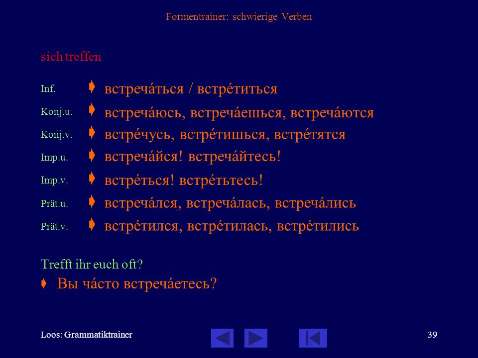 Loos: Grammatiktrainer38 Formentrainer: schwierige Verben treffen Inf.