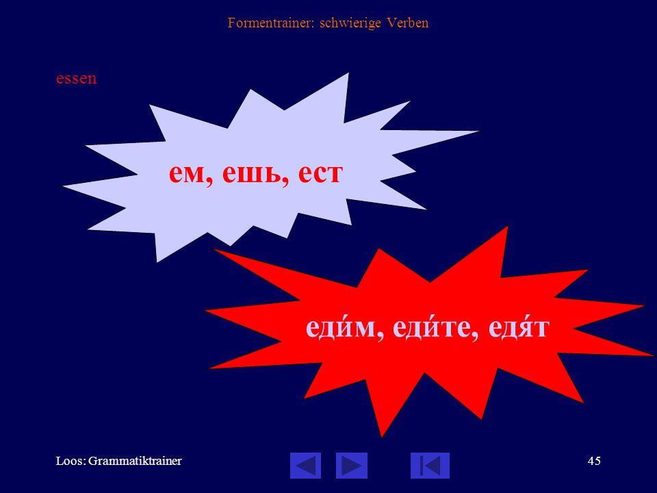 Loos: Grammatiktrainer44 Formentrainer: schwierige Verben essen Inf.  Konj.u.  Imp.u.  Prät.u.  Was isst du?  Ich habe schon gegessen.  есть / с
