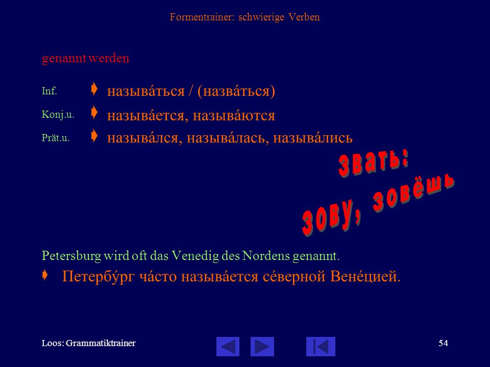Loos: Grammatiktrainer53 Formentrainer: schwierige Verben nennen Inf.  Konj.u.  Konj.v.  Imp.u.  Imp.v.  Prät.u.  Prät.v.  Petersburg nennt man