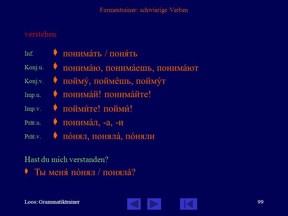 Loos: Grammatiktrainer98 Formentrainer: schwierige Verben beglückwünschen, gratulieren Inf.  Konj.u.  Konj.v.  Imp.u.  Imp.v.  Prät.u.  Prät.v.
