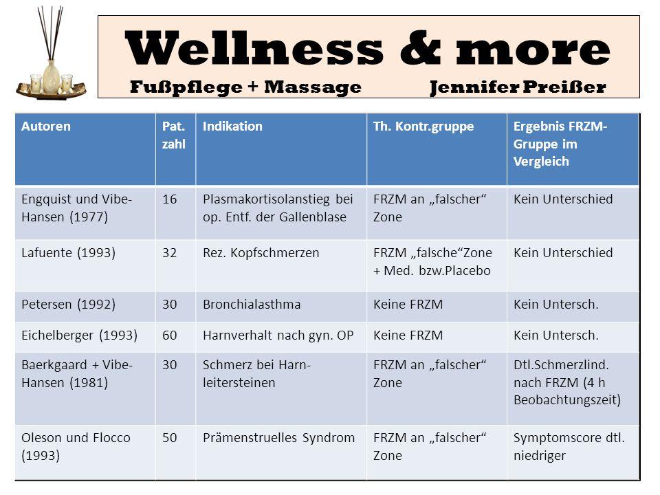 Wellness & more Fußpflege + Massage Jennifer Preißer AutorenPat. zahl IndikationTh. Kontr.gruppeErgebnis FRZM- Gruppe im Vergleich Engquist und Vibe-