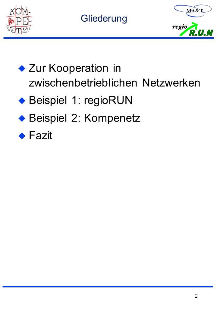 2 Gliederung u Zur Kooperation in zwischenbetrieblichen Netzwerken u Beispiel 1: regioRUN u Beispiel 2: Kompenetz u Fazit