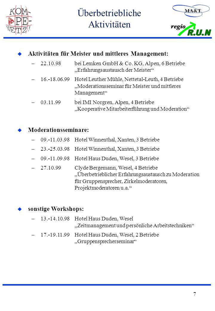 7 Überbetriebliche Aktivitäten u Aktivitäten für Meister und mittleres Management: –22.10.98bei Lemken GmbH & Co.