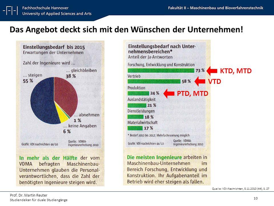 10 Prof. Dr. Martin Reuter Studiendekan für duale Studiengänge Das Angebot deckt sich mit den Wünschen der Unternehmen! Quelle: VDI-Nachrichten, 5.11.
