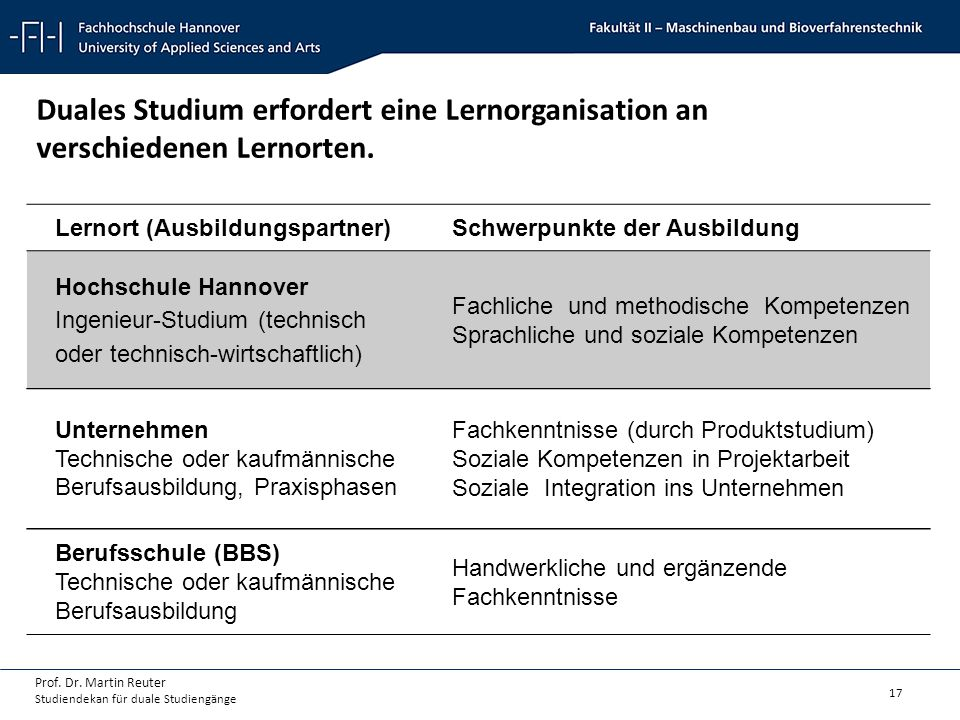 17 Prof. Dr. Martin Reuter Studiendekan für duale Studiengänge Duales Studium erfordert eine Lernorganisation an verschiedenen Lernorten. Lernort (Aus