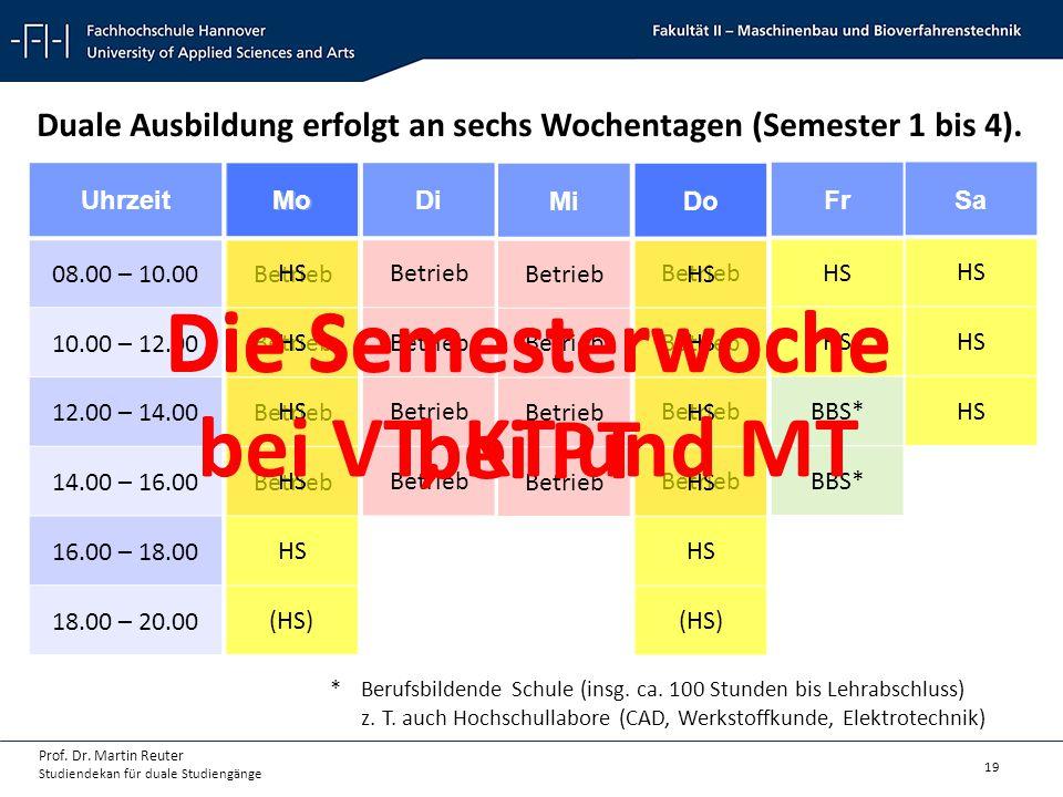 19 Prof. Dr. Martin Reuter Studiendekan für duale Studiengänge Do Betrieb Do HS (HS) Mo Betrieb Mo HS (HS) Duale Ausbildung erfolgt an sechs Wochentag