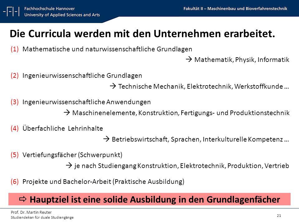 21 Prof. Dr. Martin Reuter Studiendekan für duale Studiengänge (1)Mathematische und naturwissenschaftliche Grundlagen  Mathematik, Physik, Informatik