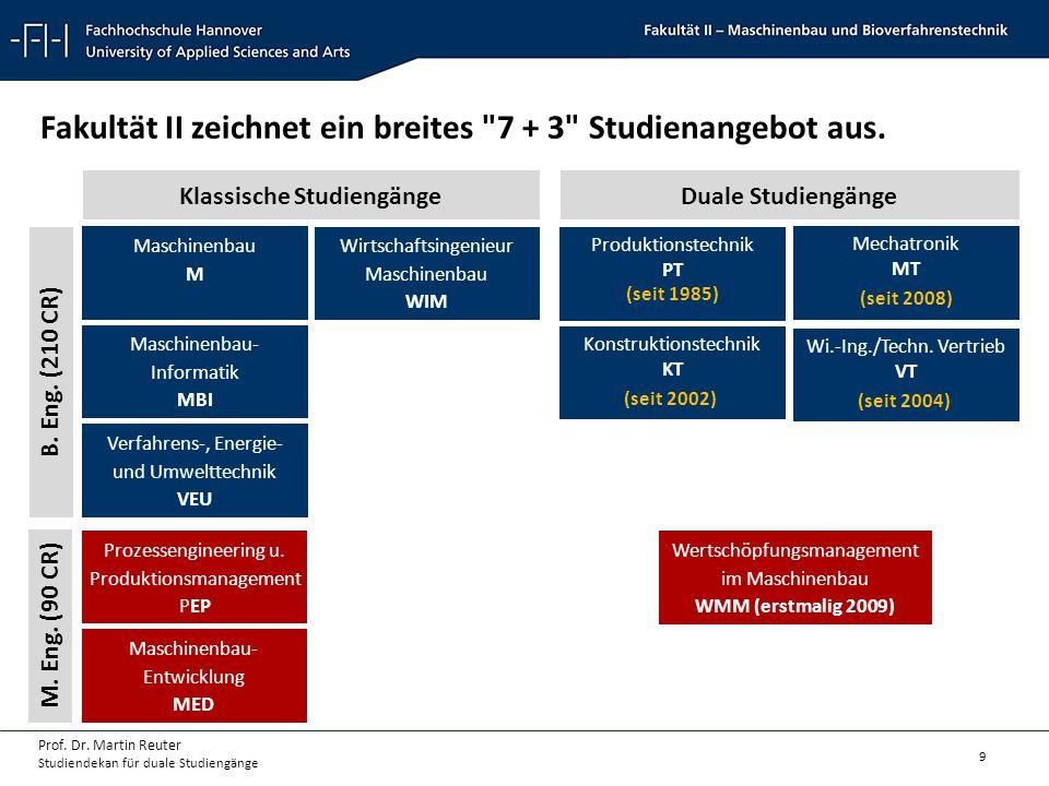 9 Prof. Dr. Martin Reuter Studiendekan für duale Studiengänge Fakultät II zeichnet ein breites