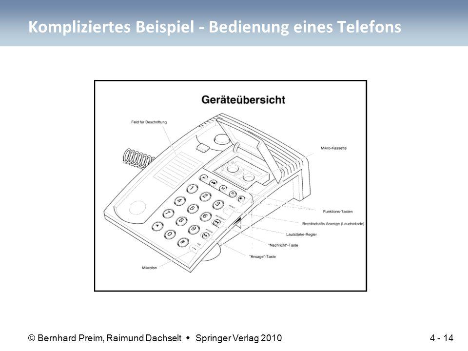 © Bernhard Preim, Raimund Dachselt  Springer Verlag 2010 Kompliziertes Beispiel - Bedienung eines Telefons 4 - 14