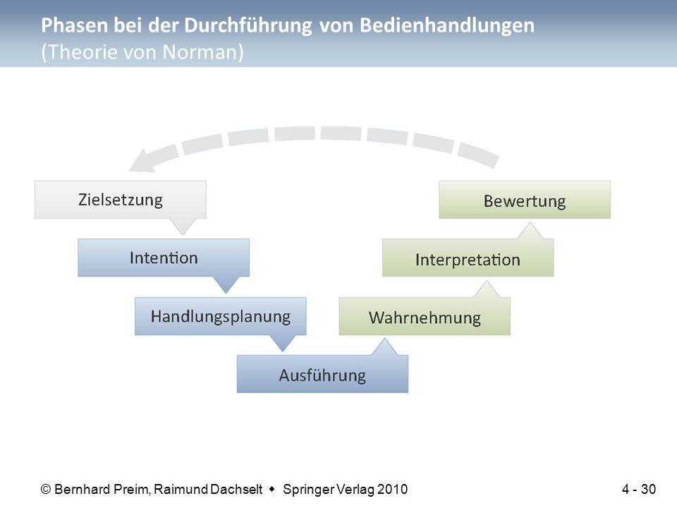 © Bernhard Preim, Raimund Dachselt  Springer Verlag 2010 Phasen bei der Durchführung von Bedienhandlungen (Theorie von Norman) 4 - 30