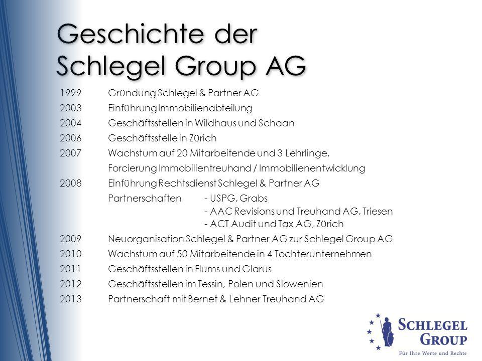 Geschichte der Schlegel Group AG 1999Gründung Schlegel & Partner AG 2003 Einführung Immobilienabteilung 2004Geschäftsstellen in Wildhaus und Schaan 20