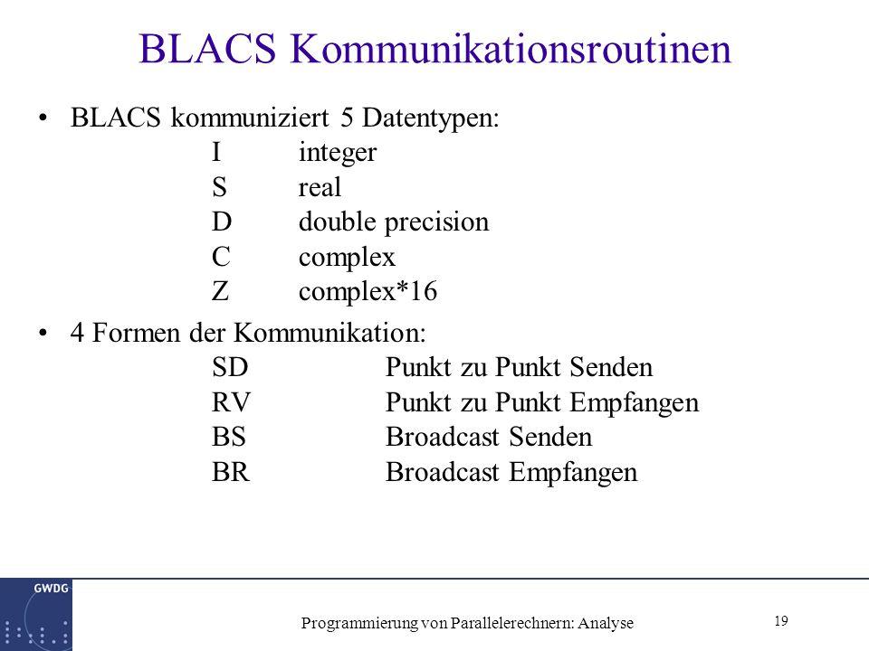 19 Programmierung von Parallelerechnern: Analyse BLACS Kommunikationsroutinen BLACS kommuniziert 5 Datentypen: Iinteger Sreal Ddouble precision Ccomplex Z complex*16 4 Formen der Kommunikation: SDPunkt zu Punkt Senden RVPunkt zu Punkt Empfangen BSBroadcast Senden BRBroadcast Empfangen