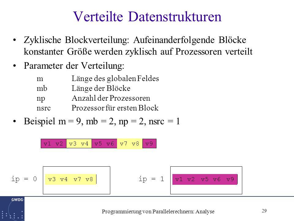 29 Programmierung von Parallelerechnern: Analyse Verteilte Datenstrukturen Zyklische Blockverteilung: Aufeinanderfolgende Blöcke konstanter Größe werden zyklisch auf Prozessoren verteilt Parameter der Verteilung: mLänge des globalen Feldes mbLänge der Blöcke npAnzahl der Prozessoren nsrcProzessor für ersten Block Beispiel m = 9, mb = 2, np = 2, nsrc = 1 v1 v2v3 v4v5 v6v7 v8v9 ip = 0ip = 1 v1 v2v3 v4v5 v6v7 v8v9