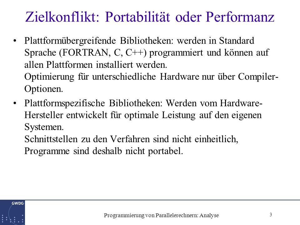 3 Programmierung von Parallelerechnern: Analyse Zielkonflikt: Portabilität oder Performanz Plattformübergreifende Bibliotheken: werden in Standard Sprache (FORTRAN, C, C++) programmiert und können auf allen Plattformen installiert werden.