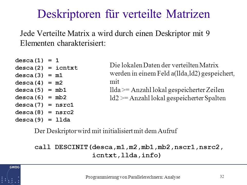32 Programmierung von Parallelerechnern: Analyse Deskriptoren für verteilte Matrizen Jede Verteilte Matrix a wird durch einen Deskriptor mit 9 Elementen charakterisiert: desca(1) = 1 desca(2) = icntxt desca(3) = m1 desca(4) = m2 desca(5) = mb1 desca(6) = mb2 desca(7) = nsrc1 desca(8) = nsrc2 desca(9) = llda Die lokalen Daten der verteilten Matrix werden in einem Feld a(llda,ld2) gespeichert, mit llda >= Anzahl lokal gespeicherter Zeilen ld2 >= Anzahl lokal gespeicherter Spalten Der Deskriptor wird mit initialisiert mit dem Aufruf call DESCINIT(desca,m1,m2,mb1,mb2,nscr1,nsrc2, icntxt,llda,info)