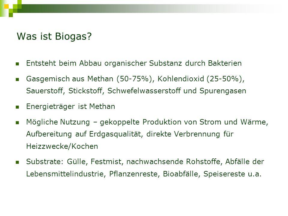 Jahresverlauf der Biogas- und Methanausbeute sowie Methanerträge von Landschaftspflegeaufwuchs ParameterEinheitJunJulAugSepOktNov Biogasausbeutem 3 N /t oTS501479457436414395 Methanausbeutem 3 N /t oTS263252239228215204 Methanertragm 3 N /(ha·a)106212681370137913011127 Bestimmende Faktoren – Gehalt an Eiweiß, Fett, Zucker; Rohfaser