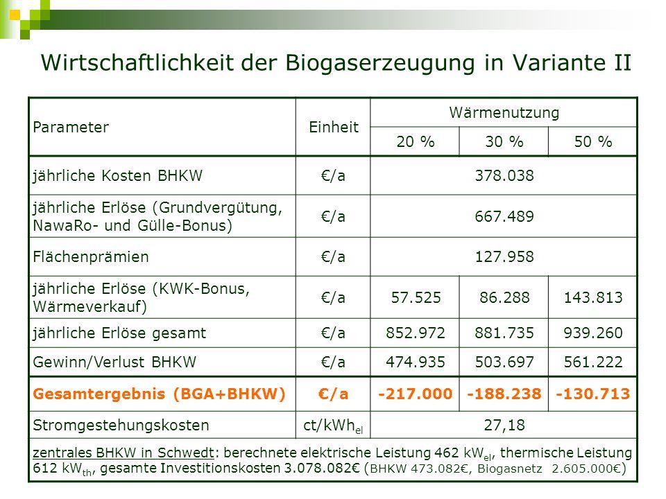 Variante III – Einspeisung ins Erdgasnetz (Schema) Vergärung von Gülle:Landschaftspflegeaufwuchs:Mais = 80:10:10 Aufbereitung des Biogases auf Erdgasqualität, BHKW in Schwedt A B D C E 1 2 3 4 1 2 Wärme Strom 1Biogasnetz (15 km) 2Einspeisepunkt 3Ausspeisepunkt 4Zentrales BHKW 5Erdgasnetz Schwedt 5 5