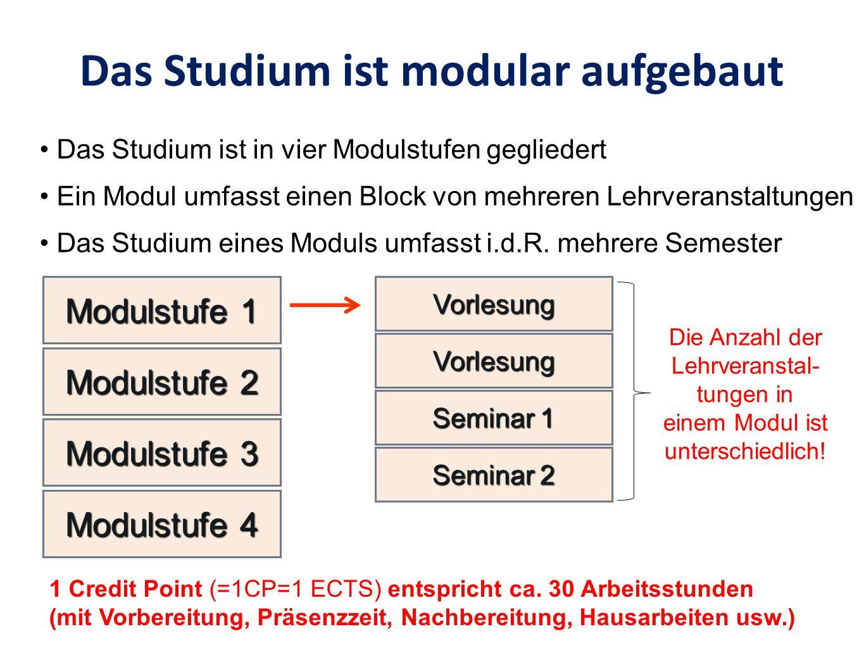 Das Studium ist modular aufgebaut VorlesungVorlesung VorlesungVorlesung Seminar 1 Modulstufe 1 Das Studium ist in vier Modulstufen gegliedert Ein Modul umfasst einen Block von mehreren Lehrveranstaltungen Das Studium eines Moduls umfasst i.d.R.