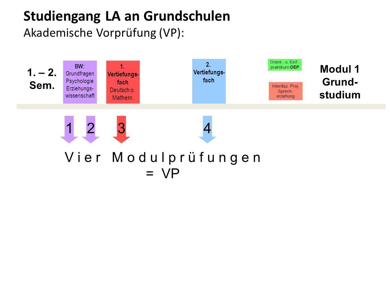Studiengang LA an Grundschulen Akademische Vorprüfung (VP): 1.