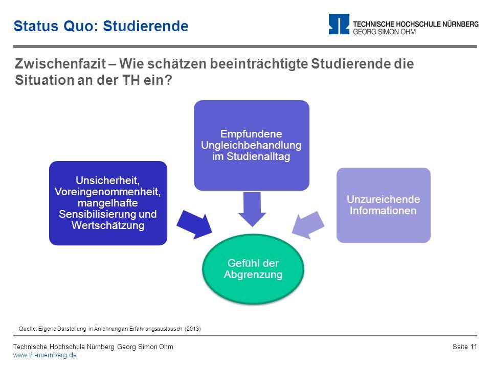 """Technische Hochschule Nürnberg Georg Simon Ohm www.th-nuernberg.de Seite 10 """"Ich bin schon gegen Säulen und Glasscheiben im Gebäude gelaufen, weil sch"""