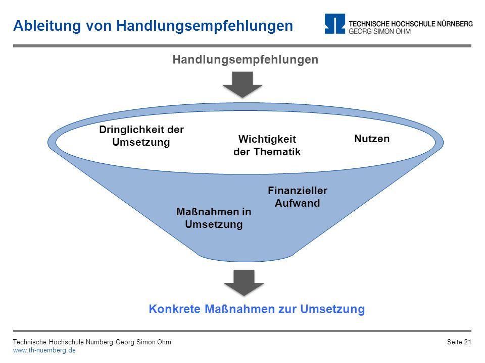 Ableitung von Handlungsempfehlungen Technische Hochschule Nürnberg Georg Simon Ohm www.th-nuernberg.de Seite 20 Handlungsempfehlungen Begehung des Geb
