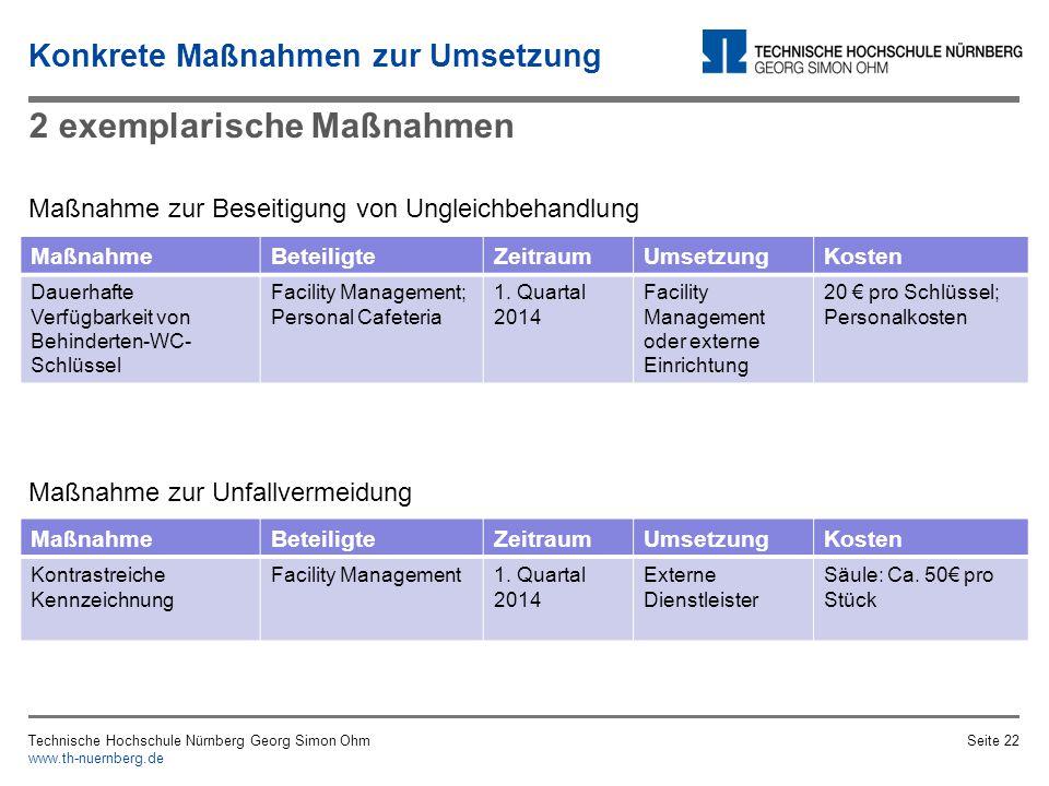Technische Hochschule Nürnberg Georg Simon Ohm www.th-nuernberg.de Seite 21 Handlungsempfehlungen Wichtigkeit der Thematik Nutzen Dringlichkeit der Umsetzung Finanzieller Aufwand Konkrete Maßnahmen zur Umsetzung Maßnahmen in Umsetzung Ableitung von Handlungsempfehlungen