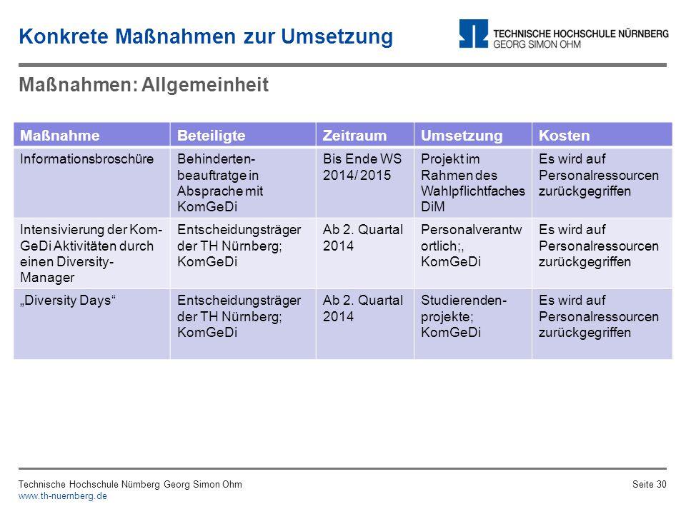 Maßnahmen: Studierende Technische Hochschule Nürnberg Georg Simon Ohm www.th-nuernberg.de Seite 29 MaßnahmeBeteiligteZeitraumUmsetzungKosten Link Behindertenbeauftragte (Information) Behinderten- beauftragte 1.