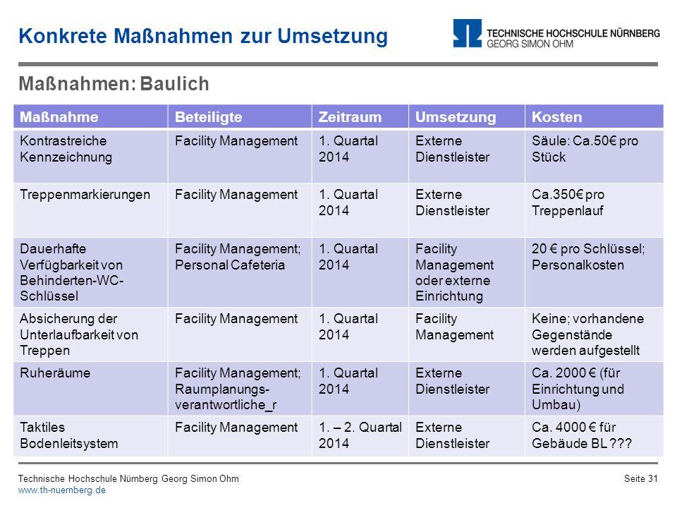 Technische Hochschule Nürnberg Georg Simon Ohm www.th-nuernberg.de Seite 30 MaßnahmeBeteiligteZeitraumUmsetzungKosten InformationsbroschüreBehinderten