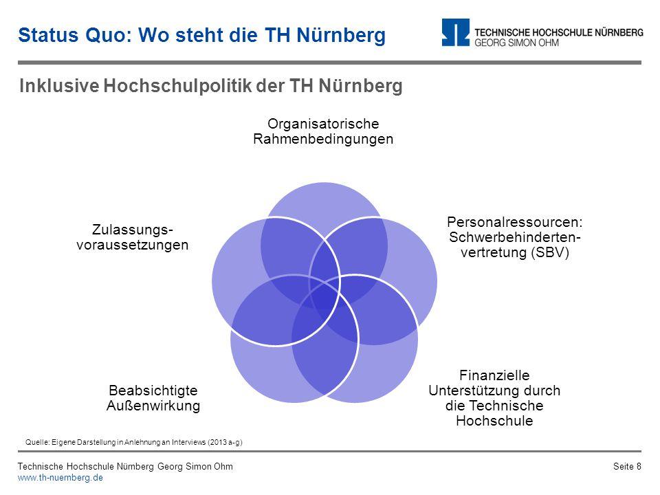 Agenda 1.Begrifflichkeiten und Rahmenbedingungen 2.