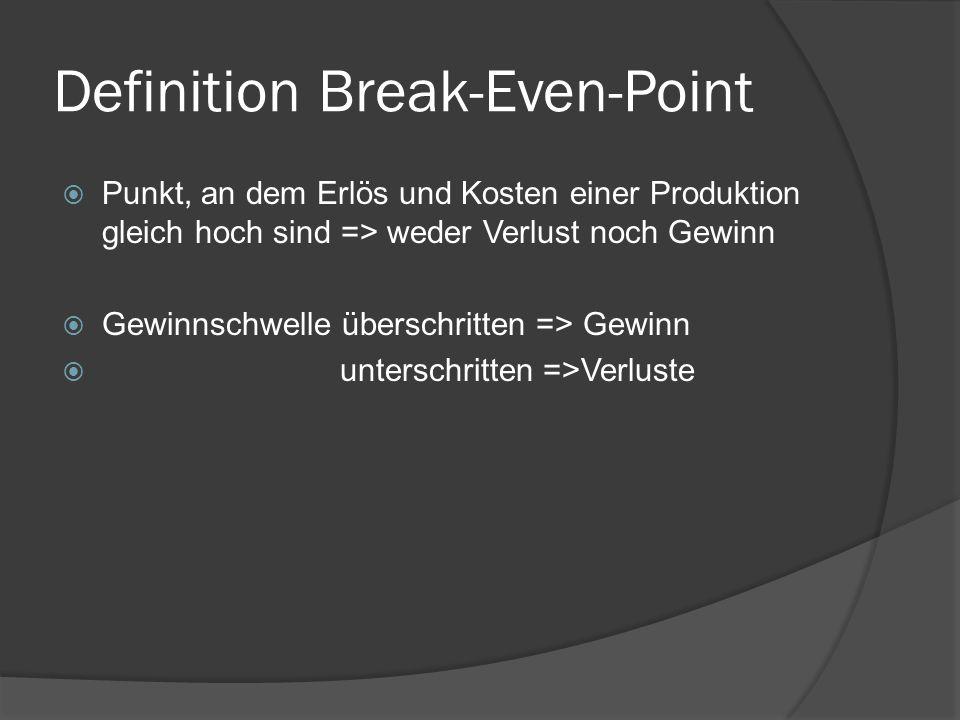 Definition Break-Even-Point  Punkt, an dem Erlös und Kosten einer Produktion gleich hoch sind => weder Verlust noch Gewinn  Gewinnschwelle überschritten => Gewinn  unterschritten =>Verluste