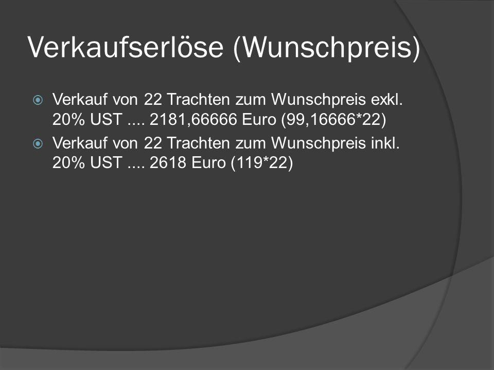 Verkaufserlöse (Wunschpreis)  Verkauf von 22 Trachten zum Wunschpreis exkl.