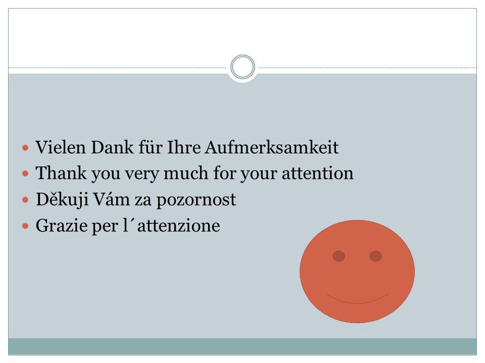 Vielen Dank für Ihre Aufmerksamkeit Thank you very much for your attention Děkuji Vám za pozornost Grazie per l´attenzione
