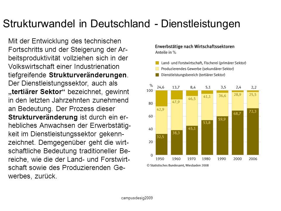 campusdesig2009 Gegenwärtig finden in Deutschland tiefgreifende Strukturveränderungen statt. Die Qualität von Standorten hängt von wirtschaftlichen, r