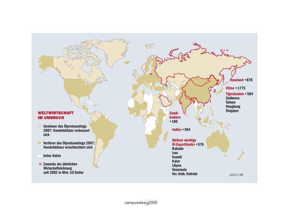 campusdesig2009 Außenwirtschaftliches Gleichgewicht Auswirkungen von Bilanzüberschuss und Bilanzdefizit Exportieren die €-Währungsländer mehr als sie
