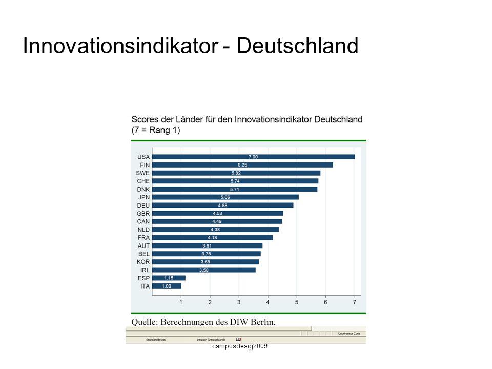 Innovationen – Motor der Wirtschaft Innovationen, neue Ideen und Produkte stellen in einer globalisierten Wirtschaft den Motor dar. Um im internationa