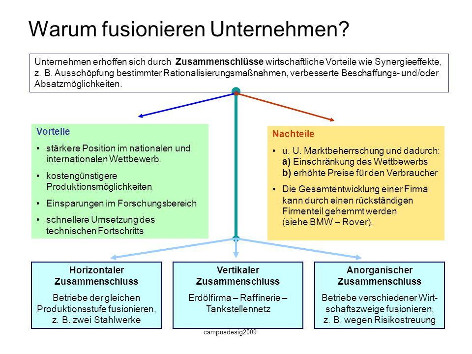 """campusdesig2009 Der """"gläserne Mensch"""" – Vorsicht! viele unserer persönlichen Daten, z. B. aus Kaufverträgen oder anderen Dokumenten in Wirtschaftsausk"""