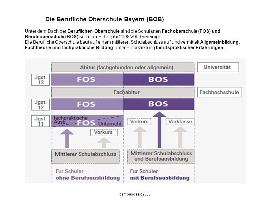 campusdesig2009 Quelle: http://www.km.bayern.de/km/schule/schularten/berufliche/index.shtml